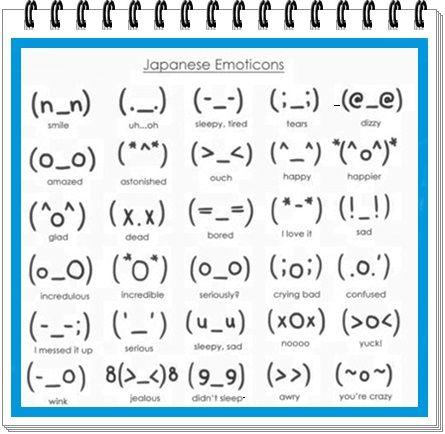 Weird Keyboard Faces 4