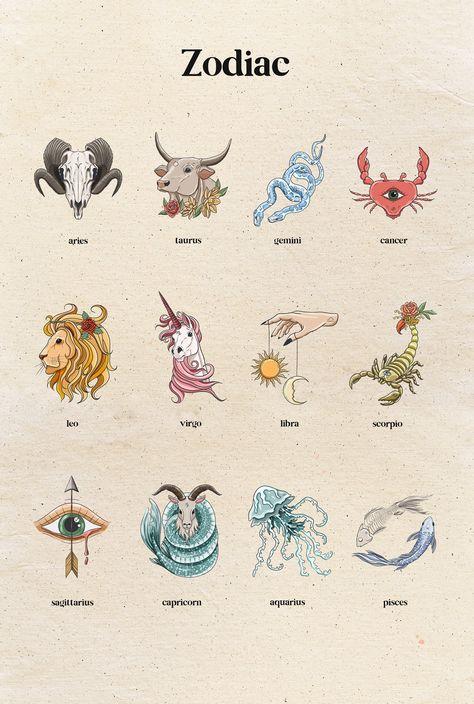 Zodiac Sign Tattoos, My Zodiac Sign, Libra Tattoo, Sagittarius Tattoo Designs, Cancer Sign Tattoos, Kanji Tattoo, Leo Tattoo Designs, Finger Tattoo Designs, Small Tattoo Designs