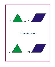 Fun with Pattern Block Fractions: In this 5-lesson unit, students explore relationships among fractions through work with the region model. This early work with fraction relationships helps students make sense of basic fraction concepts and facilitates work with comparing and ordering fractions and working with equivalency.
