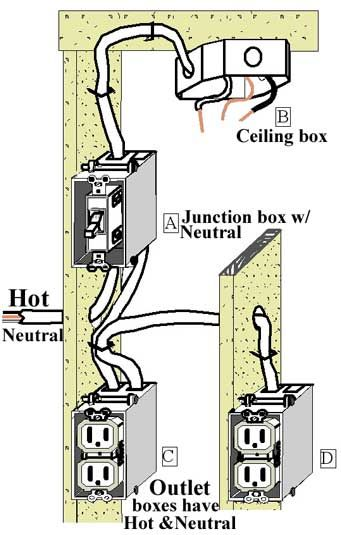 wiring outlets and lights on same circuit Basic Electrical Wiring, Electrical Switches, Electrical Projects, Electrical Outlets, Electrical Engineering, 3 Way Switch Wiring, Wire Switch, Outlet Wiring, House Wiring