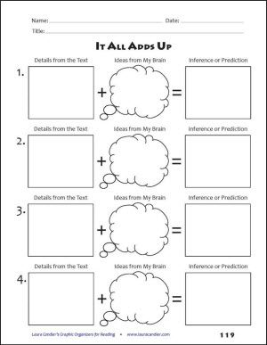 Awesome graphic organizer! Students add what they know to details from the text to make an inference or prediction. One of dozens of printables in Graphic Organizers for Reading: Teaching Tools Aligned with the Common Core $ #LauraCandler
