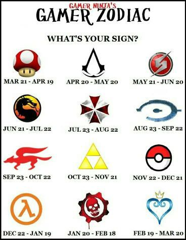 Zodiac Signs Video Games Zodiac Video Game Symbols Zodiac Signs