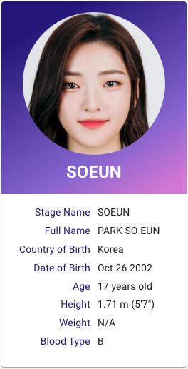 Park Seoun Profile Weeekly In 2020 Kpop Profiles Profile Fun Facts