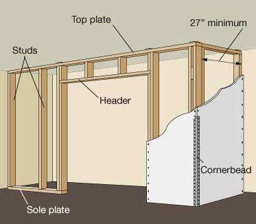 . How to Build a Closet   Closet wall  Walls and Basements