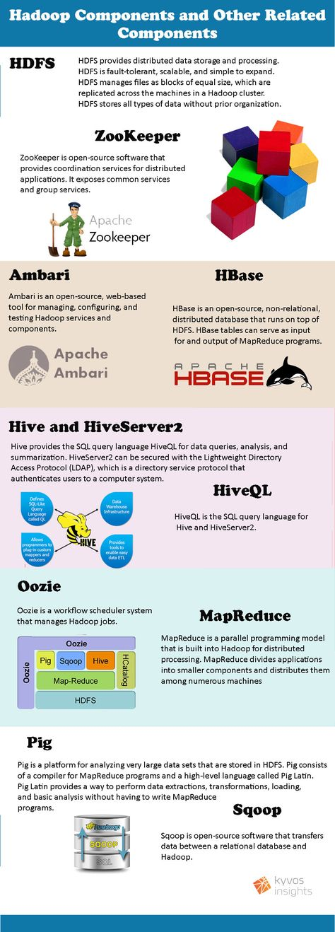 28 best Hadoop images on Pinterest Data analytics, Big data and - hadoop developer resume