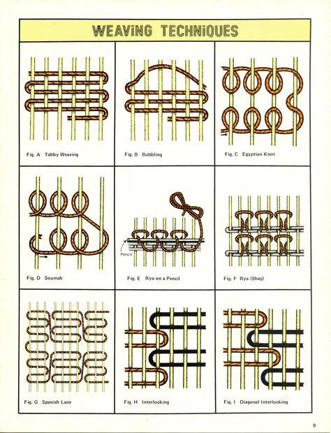 Flatloom Freeform Weaving Project Pattern Tutorial Book Flatloom Freeform Weaving Project Pattern Tutorial Book Weaving on a Cardboard Loom Pattern Book<br> Weaving Loom Diy, Weaving Art, Tapestry Weaving, Hand Weaving, Loom Weaving Projects, Knitting Projects, Tablet Weaving Patterns, Rug Loom, Weaving Textiles