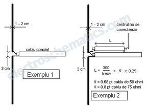 Diy Fm Dipole Antenna Or Half Wave Antenna Are The Most Used Dipole Antenna Ham Radio Antenna Antenna