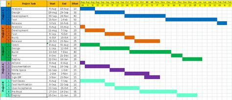 project timeline template excel download planning templates