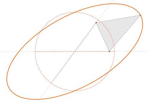 Las Mejores 40 Ideas De Conicas Matematicas Hiperbola Elipse Y Parabola Hiperbola Ecuaciones Matematicas