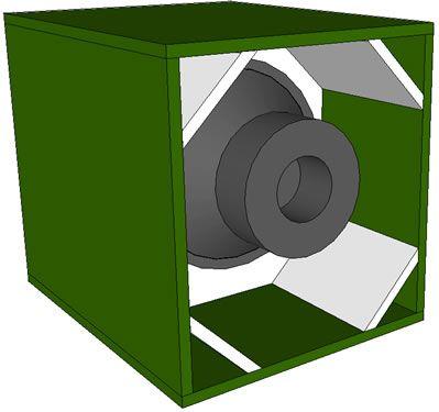 Projeto De Uma Euclides Com Um Alto Falante De 12 Polegadas Em
