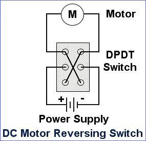 How To Make Remote Controlled Car Switch Motor Electronic Kits