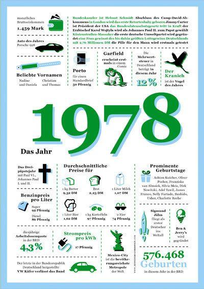 Details Zu Chronik 1958 Geschichte Als Geschenk Zum Geburtstag