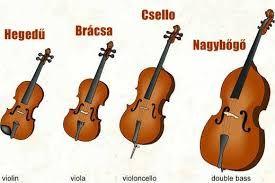 ismerd hangszerek