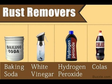 Watch This Video Here Are Some Easy Ways To Clean The Rust Off
