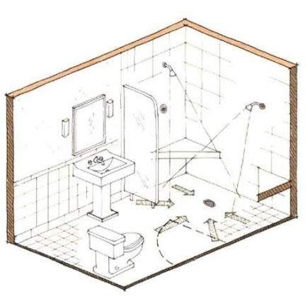 47 Ideas Bathroom Layout 5x6 In 2020 Small Bathroom Floor Plans Bathroom Layout Bathroom Floor Plans
