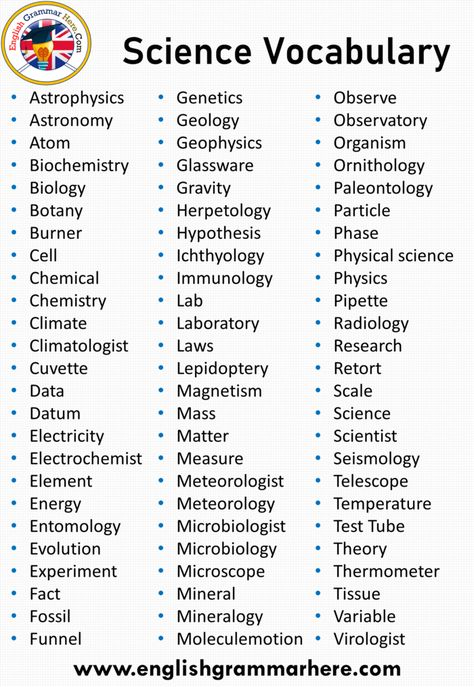 Science Vocabulary Words, Definition and Examples - English Grammar Here