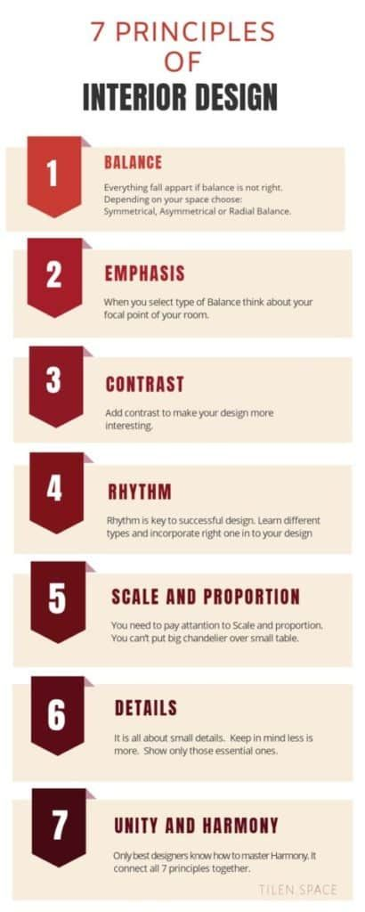 The 7 Principles Of Interior Design Can Be Accomplished By Applying Design Elements Creatin In 2020 Interior Design Principles Interior Design Interior Design Elements