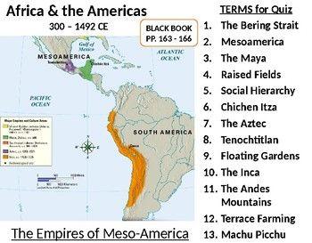 bdf106d5095048efb4e9a20d89118eaa - Inca Terrace Farming And Aztec Floating Gardens