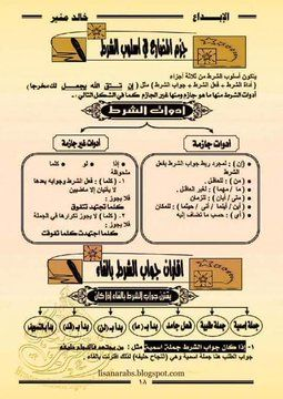 عبدالله بن عبدالعزيز السويلم On Twitter Books To Read Work On Yourself Twitter Sign Up