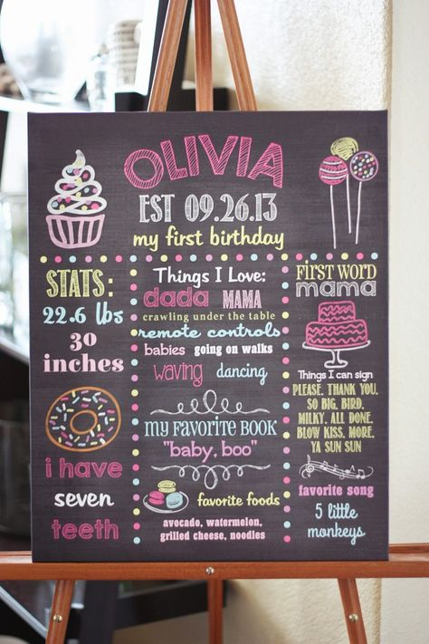 DIY Chalkboard for a first birthday party!