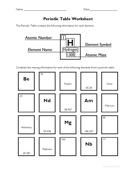 Combine these periodic table element symbol stickers to make words - best of periodic table symbols worksheet