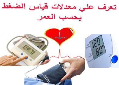 Pressure Rates How Is Arterial Pressure Measured معدالات الضغط كيف يتم قياس ضغط الشراين Heart Treatment Treatment Pressure Gauge
