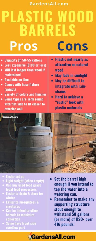 Wooden Rain Barrels Vs Plastic Rain Barrels Pros And Cons Gardensall In 2020 Rain Barrel Barrel Garden Art Diy