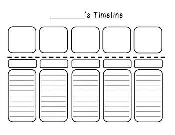 Best Timelines Images On   Timeline Project History
