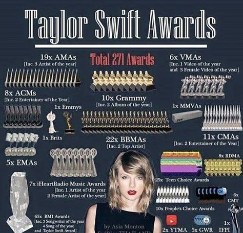 taylor swift In Grammy inAward iphone case