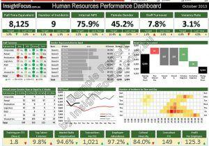 Kpi Dashboard Template Kpi Dashboard Excel Dashboard Templates