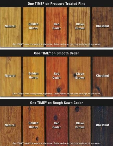 60 Ideas Garden Fence Colours Wood Paint Deck Stain Colors Wood Stains Colors Furniture Staining Deck