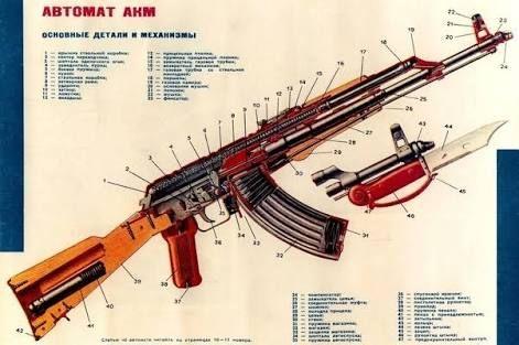 5 56mm insas ka parts diagram with name - Google Search