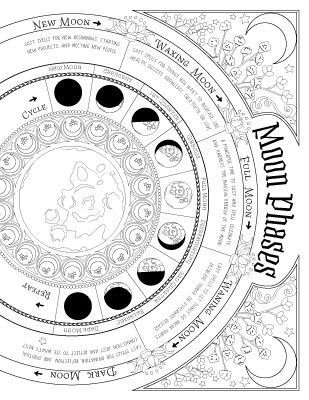 Book Of Spells Book Of Shadows Book Of Shadow Witch Coloring Pages