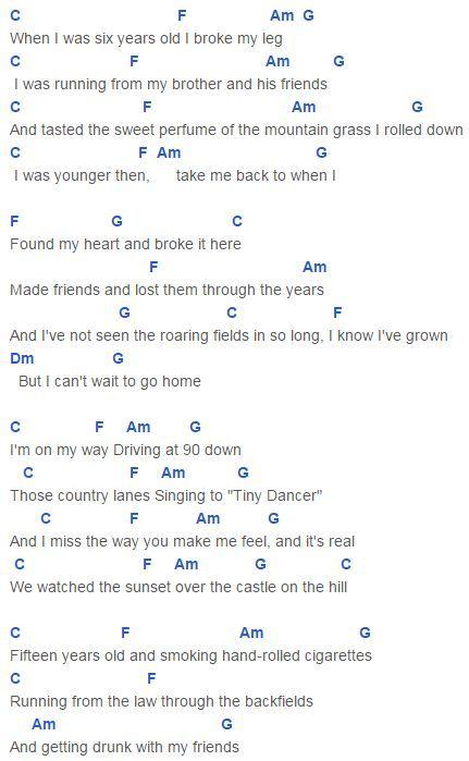 One Direction - Story of My Life Chords Capo 3 … | Ukulele …