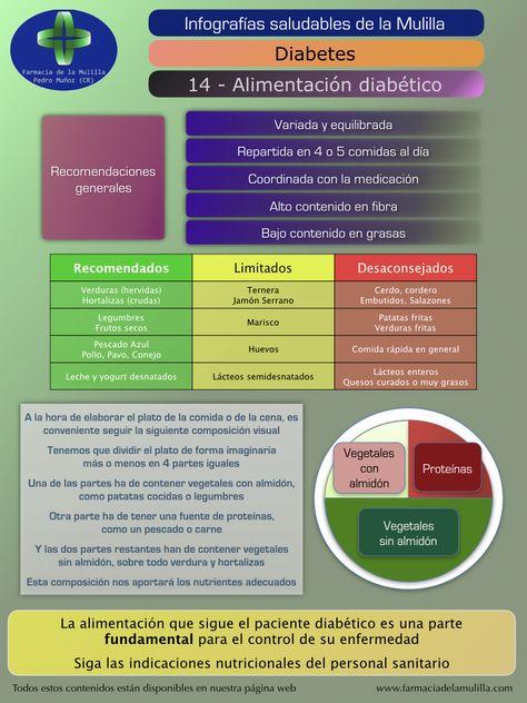 recomendaciones nutricionales en diabetes