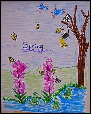 Spring fingerprint art