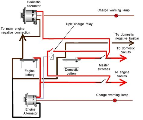 New Wiring Diagram Car Charging System Diagram Diagramtemplate Diagramsample Alternator Electrical Diagram Electrical Circuit Diagram