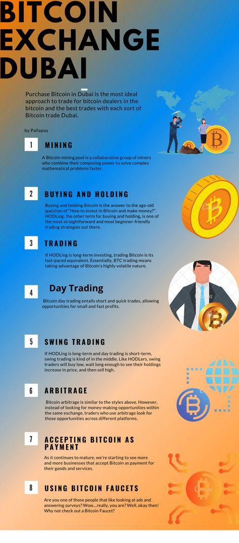 bitcoin trader dubajus)