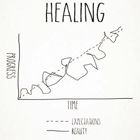 ALL ABOUT EMOTIONAL HEALING