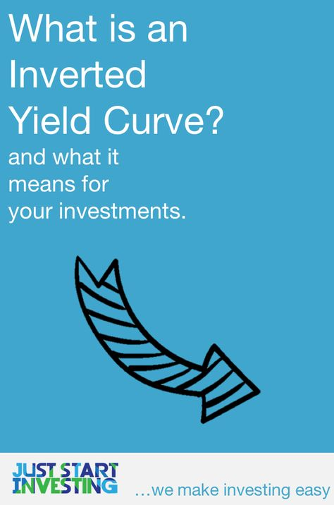 What is an Inverted Yield Curve?