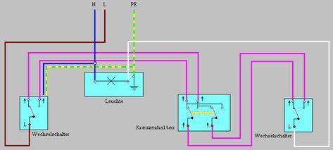 Schaltungen Elektroinstallation Die Wichtigsten Und Wo Sie Zum Einsatz Kommen Wie Schalter Schaltplan Elektroinstallation Elektroinstallation Selber Machen