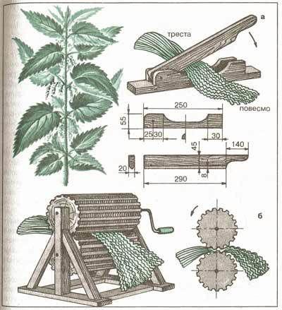 Folk Art Nettle Fiber - Nettle, Hemp, Flex and Willow Fibers Nettle – In spring some stalks of grasses and nettle are bro -
