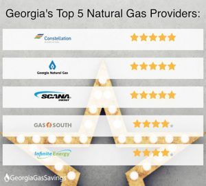 Gas Companies In Ga >> Georgiagassavings Com Releases Annual Rankings Of Georgia