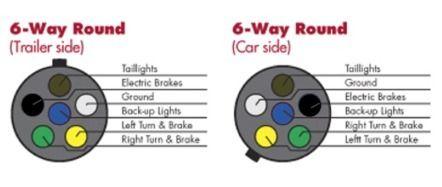 6 Plug Wire Diagram | Wiring Diagram Trailer Plug Wiring Way on