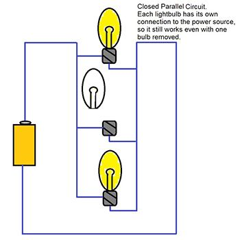 Image Result For In A Parallel Circuit If One Light Bulb Goes