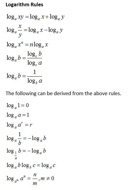 Logarithm Aol Image Search Results Quotient Rule Learning
