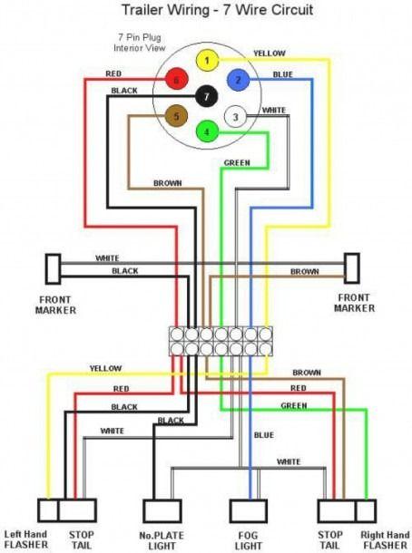 tractor trailer plug diagram  trailer light wiring trailer