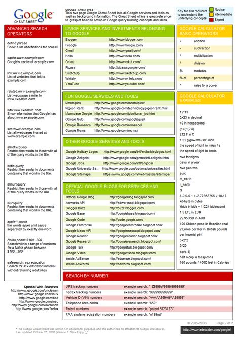 marketing management exam cheat sheet Contents at a glance introduction 1 chapter 1 project management framework fundamentals 21 chapter 2 professional and social responsibility 53.