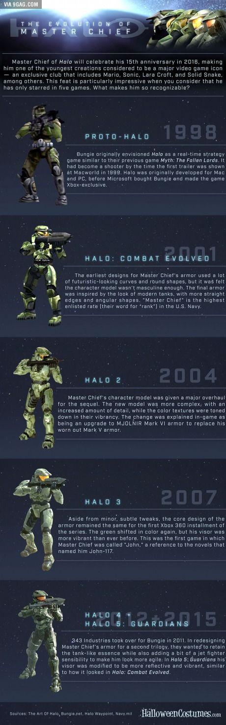 510 Ideas De Halo En 2021 Halo Fondos De Pantalla Halo Jefe Maestro