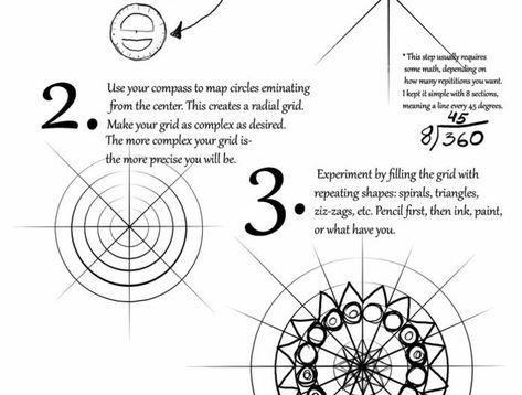 1001 Ideen Zum Thema Mandala Malen Ausfuhrliche Anleitungen Mandala Malen Anleitung Mandalas Malen Und Mandalas Zeichnen